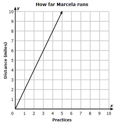 Constantproportionalityexampleg