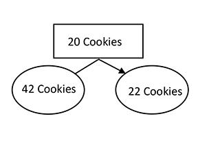 Strip Diagram