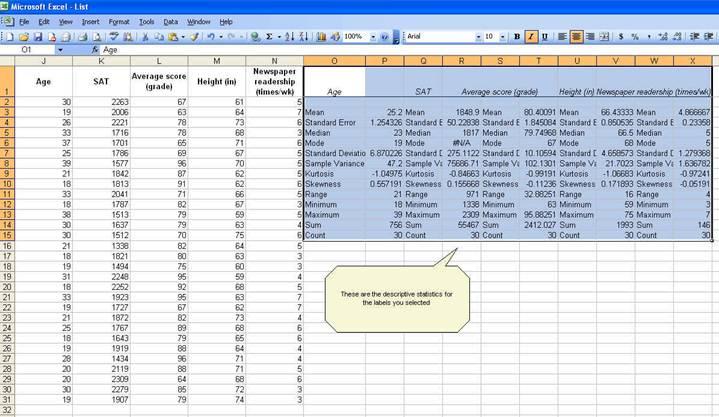 Descriptive Statistics with Excel